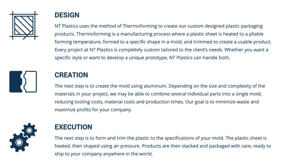 custom icons showcasing the process