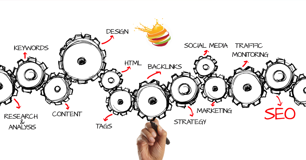 seo services graphic with various components of digital marketing