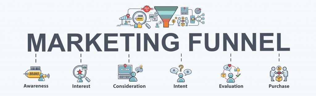 marketing sales funnel media made fresh ppc company